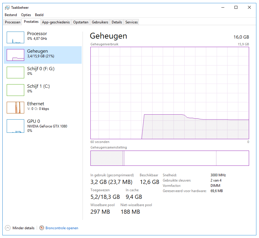 RAM geheugen controleren in het tabblad Prestaties in Windows 10