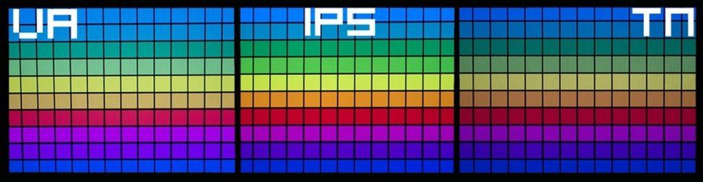 kleurenbereik IPS vs TN vs VA