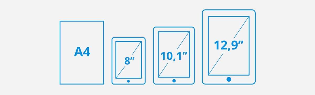 tablet-formaat-scherm